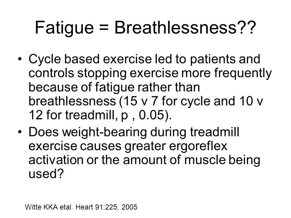 Fatigue = Breathlessness .