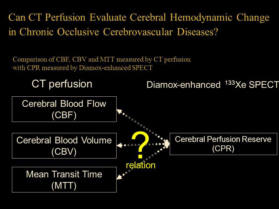 Can CT Perfusion Evaluate Cerebral Hemodynamic Change in Chronic Occlusive Cerebrovascular Diseases.