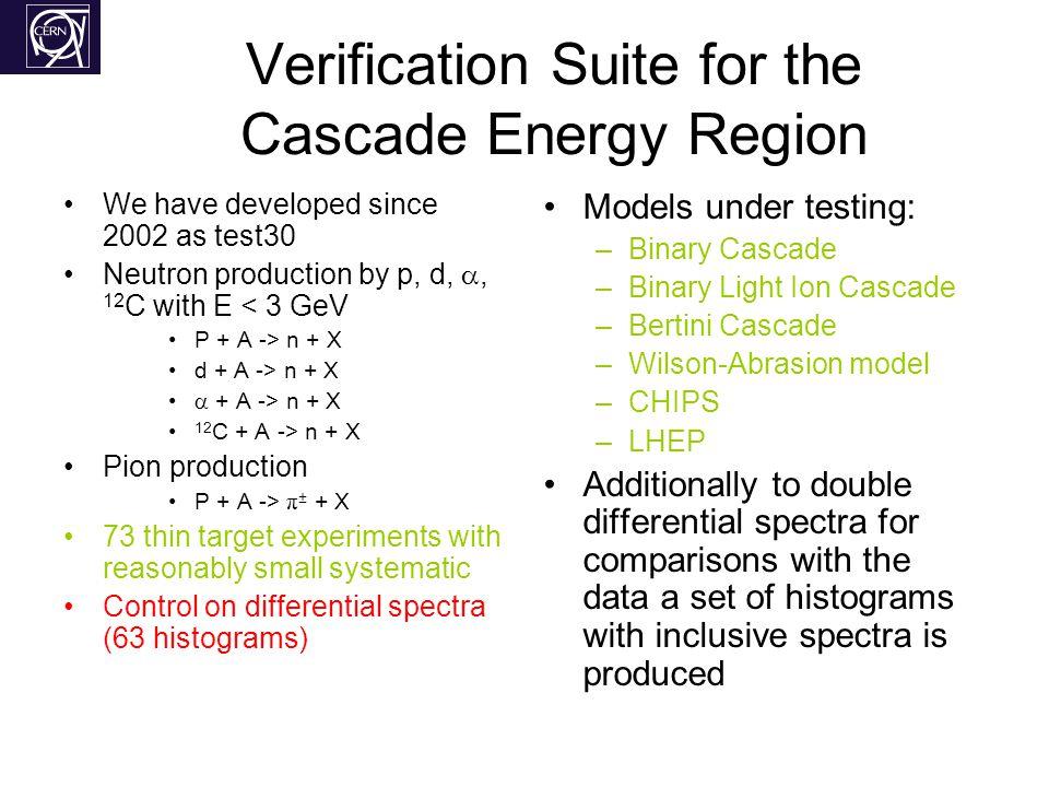 Verification Suite for the Cascade Energy Region We have developed since 2002 as test30 Neutron production by p, d,, 12 C with E < 3 GeV P + A -> n +