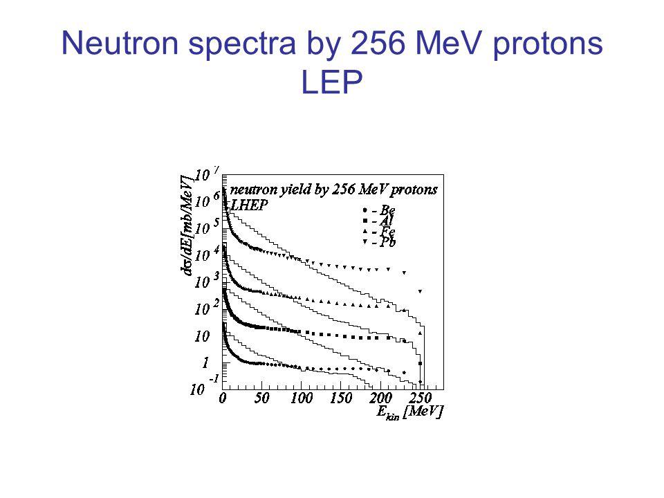 Neutron spectra by 256 MeV protons LEP