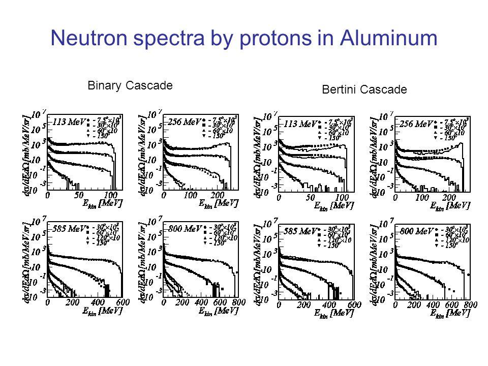 Neutron spectra by protons in Aluminum Binary Cascade Bertini Cascade
