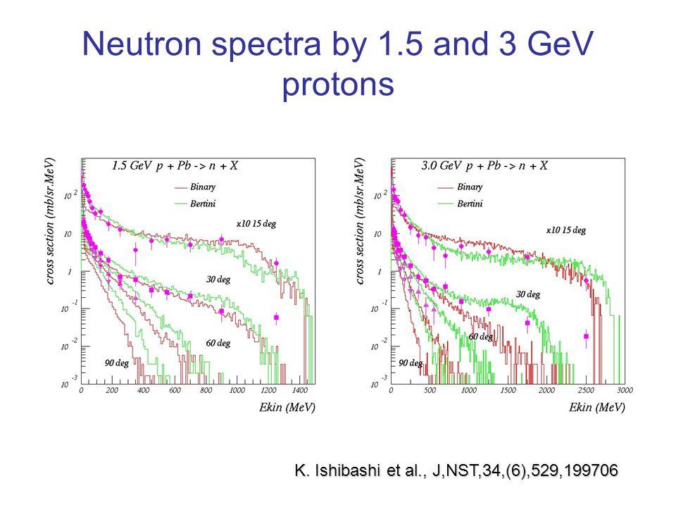 Neutron spectra by 1.5 and 3 GeV protons K. Ishibashi et al., J,NST,34,(6),529,199706