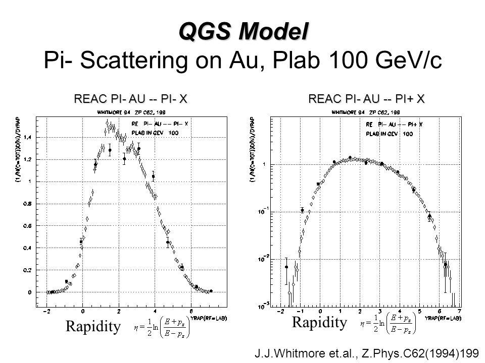 QGS Model QGS Model Pi- Scattering on Au, Plab 100 GeV/c J.J.Whitmore et.al., Z.Phys.C62(1994)199 REAC PI- AU -- PI- X REAC PI- AU -- PI+ X Rapidity