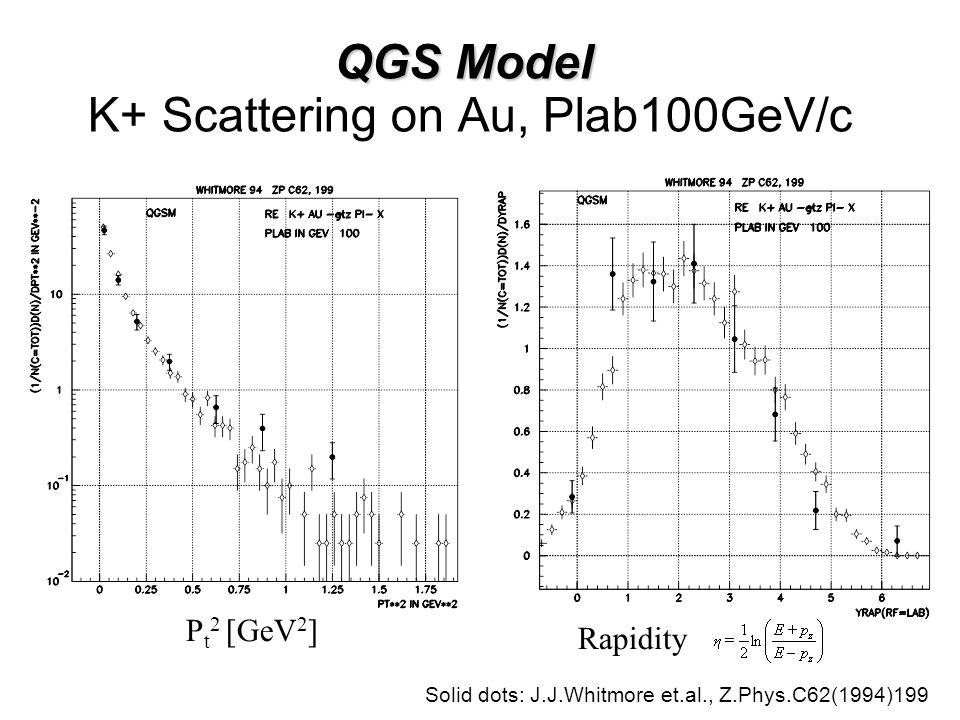 QGS Model QGS Model K+ Scattering on Au, Plab100GeV/c Solid dots: J.J.Whitmore et.al., Z.Phys.C62(1994)199 Rapidity P t 2 [GeV 2 ]