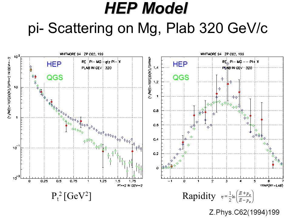 HEP Model HEP Model pi- Scattering on Mg, Plab 320 GeV/c RapidityP t 2 [GeV 2 ] Z.Phys.C62(1994)199 HEPQGSHEPQGS