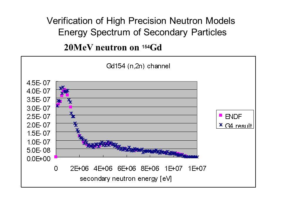 Verification of High Precision Neutron Models Energy Spectrum of Secondary Particles 20MeV neutron on 154 Gd