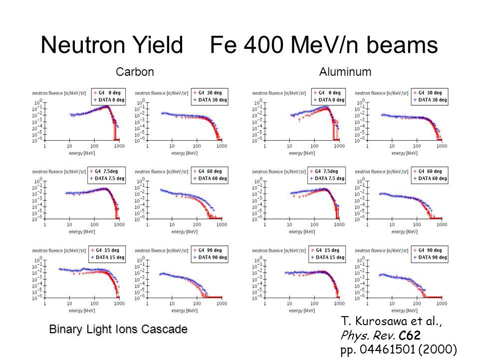 Neutron Yield Fe 400 MeV/n beams CarbonThick TargetAluminum Thick Target T.