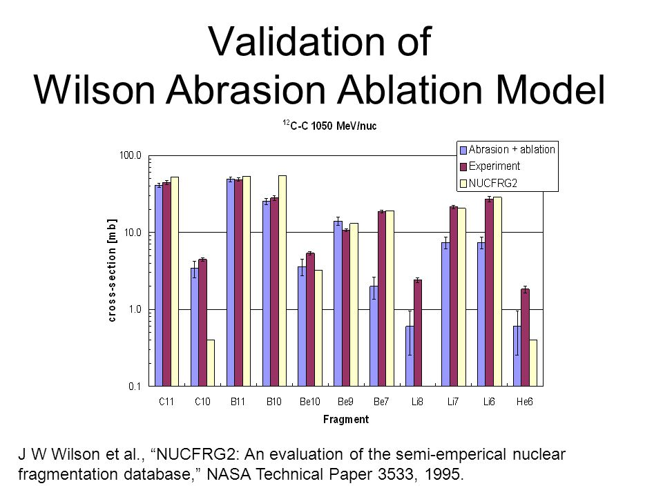 Validation of Wilson Abrasion Ablation Model J W Wilson et al., NUCFRG2: An evaluation of the semi-emperical nuclear fragmentation database, NASA Tech