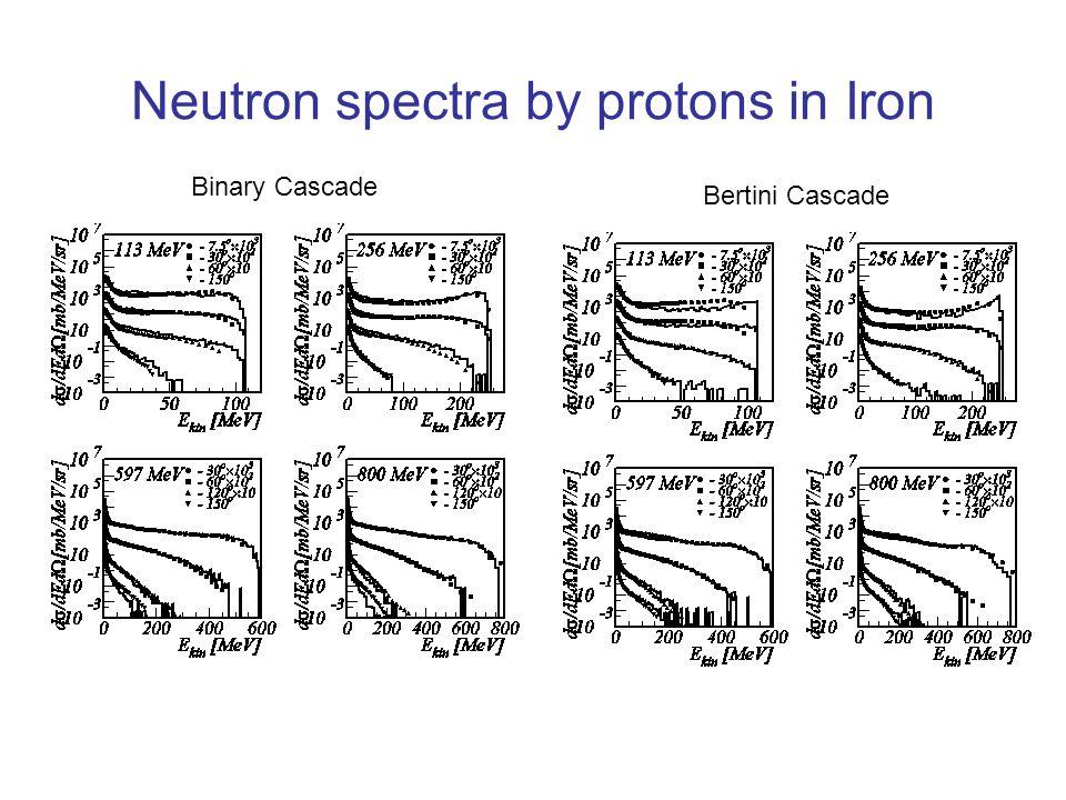 Neutron spectra by protons in Iron Binary Cascade Bertini Cascade