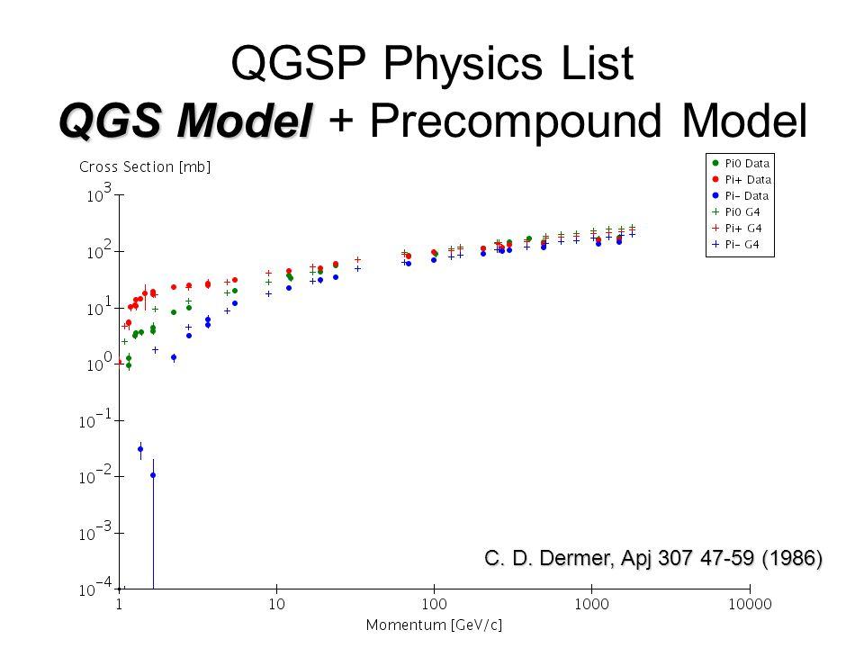 QGS Model QGSP Physics List QGS Model + Precompound Model C. D. Dermer, Apj 307 47-59 (1986)