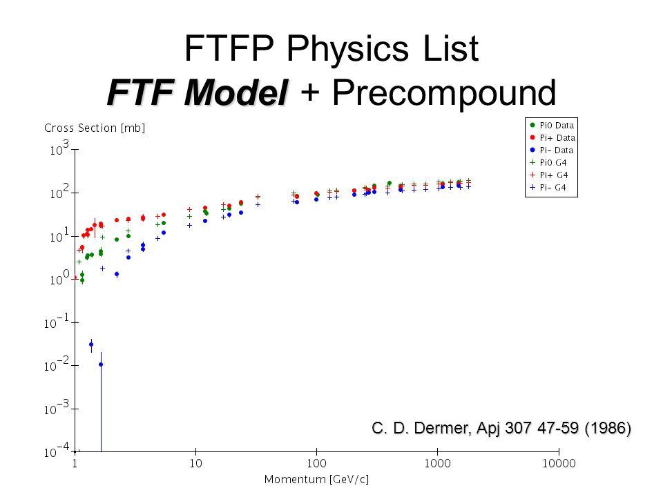 FTF Model FTFP Physics List FTF Model + Precompound C. D. Dermer, Apj 307 47-59 (1986)