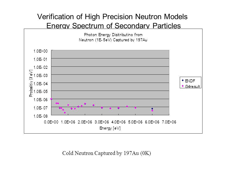 Verification of High Precision Neutron Models Energy Spectrum of Secondary Particles Cold Neutron Captured by 197Au (0K)