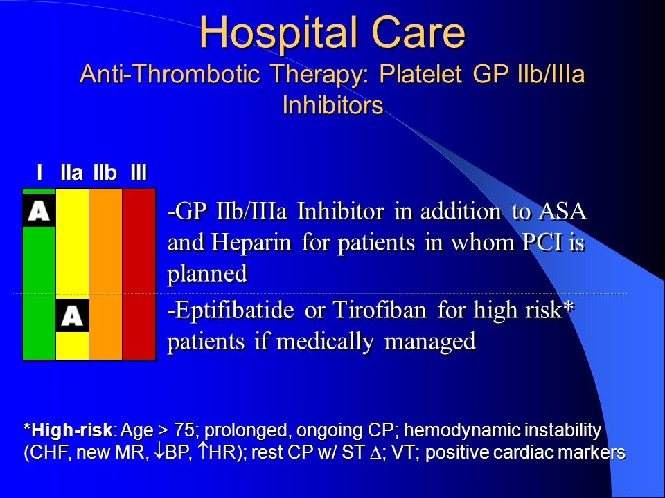 Hospital Care Anti-Thrombotic Therapy: Platelet GP IIb/IIIa Inhibitors -GP IIb/IIIa Inhibitor in addition to ASA and Heparin for patients in whom PCI