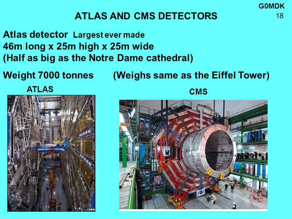 G0MDK 18 ATLAS AND CMS DETECTORS Atlas detector Largest ever made 46m long x 25m high x 25m wide (Half as big as the Notre Dame cathedral) Weight 7000 tonnes (Weighs same as the Eiffel Tower) ATLAS CMS
