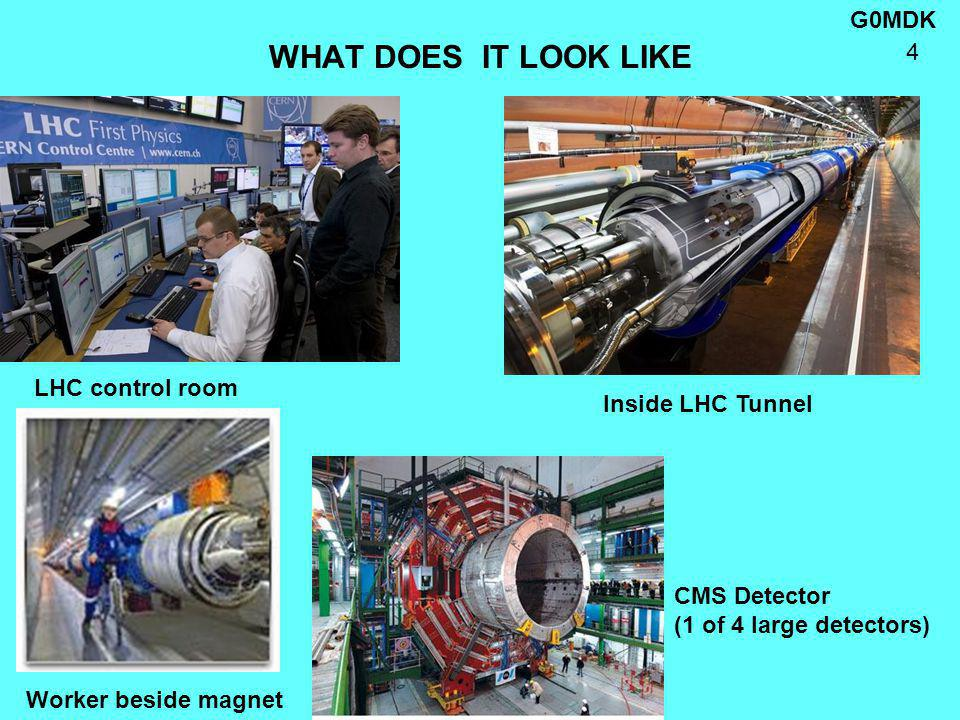G0MDK 4 WHAT DOES IT LOOK LIKE Worker beside magnet Inside LHC Tunnel CMS Detector (1 of 4 large detectors) LHC control room