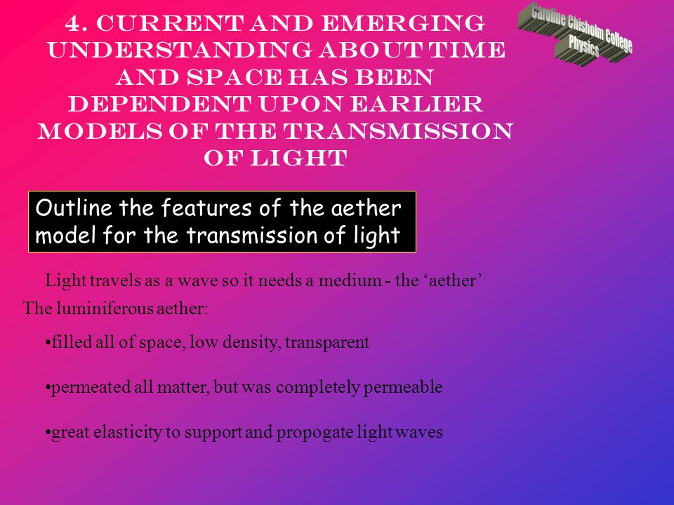 4. Current and emerging understanding about time and space has been dependent upon earlier models of the transmission of light Outline the features of