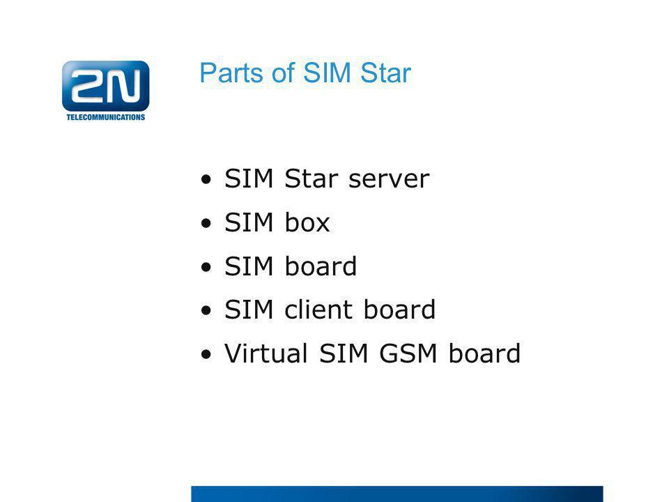 Parts of SIM Star SIM Star server SIM box SIM board SIM client board Virtual SIM GSM board