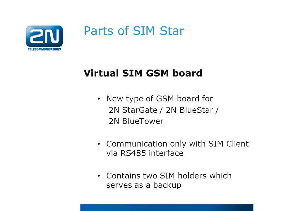 Parts of SIM Star Virtual SIM GSM board New type of GSM board for 2N StarGate / 2N BlueStar / 2N BlueTower Communication only with SIM Client via RS48