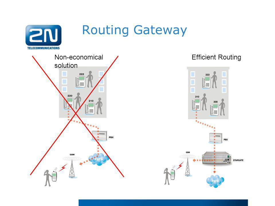 Routing Gateway Non-economical solution Efficient Routing