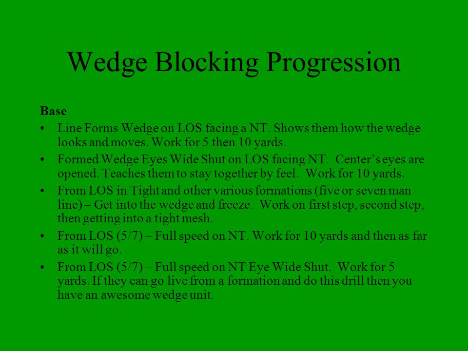 Wedge Blocking Progression Base Line Forms Wedge on LOS facing a NT. Shows them how the wedge looks and moves. Work for 5 then 10 yards. Formed Wedge