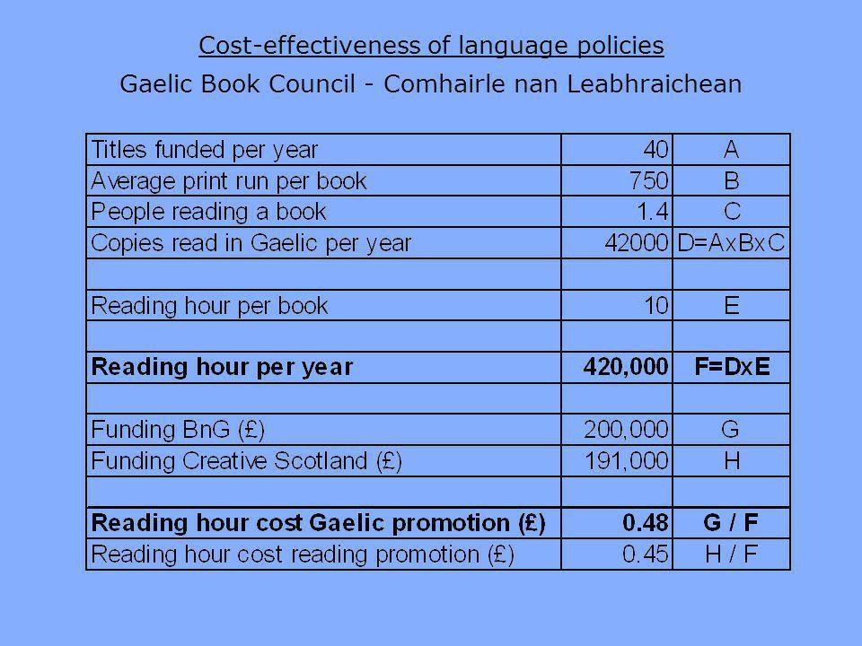 Cost-effectiveness of language policies Gaelic Book Council - Comhairle nan Leabhraichean