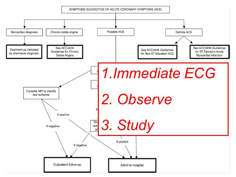 1.Immediate ECG 2. Observe 3. Study