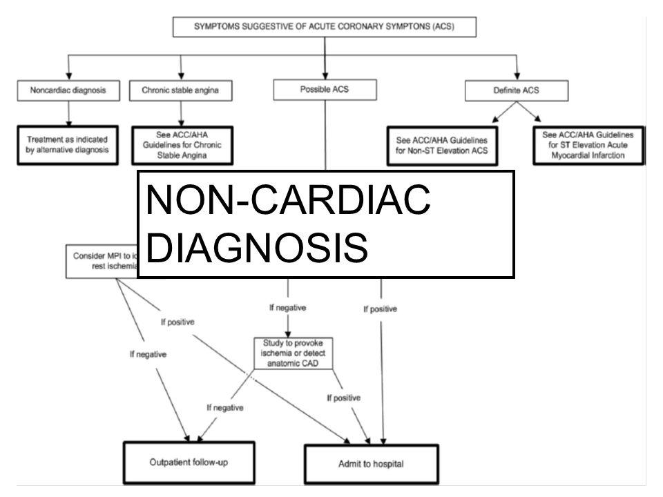 NON-CARDIAC DIAGNOSIS