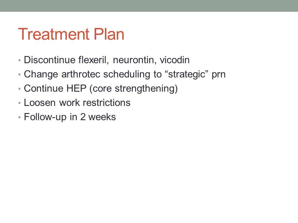 Treatment Plan Discontinue flexeril, neurontin, vicodin Change arthrotec scheduling to strategic prn Continue HEP (core strengthening) Loosen work res