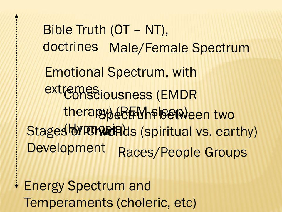 Bible Truth (OT – NT), doctrines Spectrum between two worlds (spiritual vs. earthy) Male/Female Spectrum Energy Spectrum and Temperaments (choleric, e