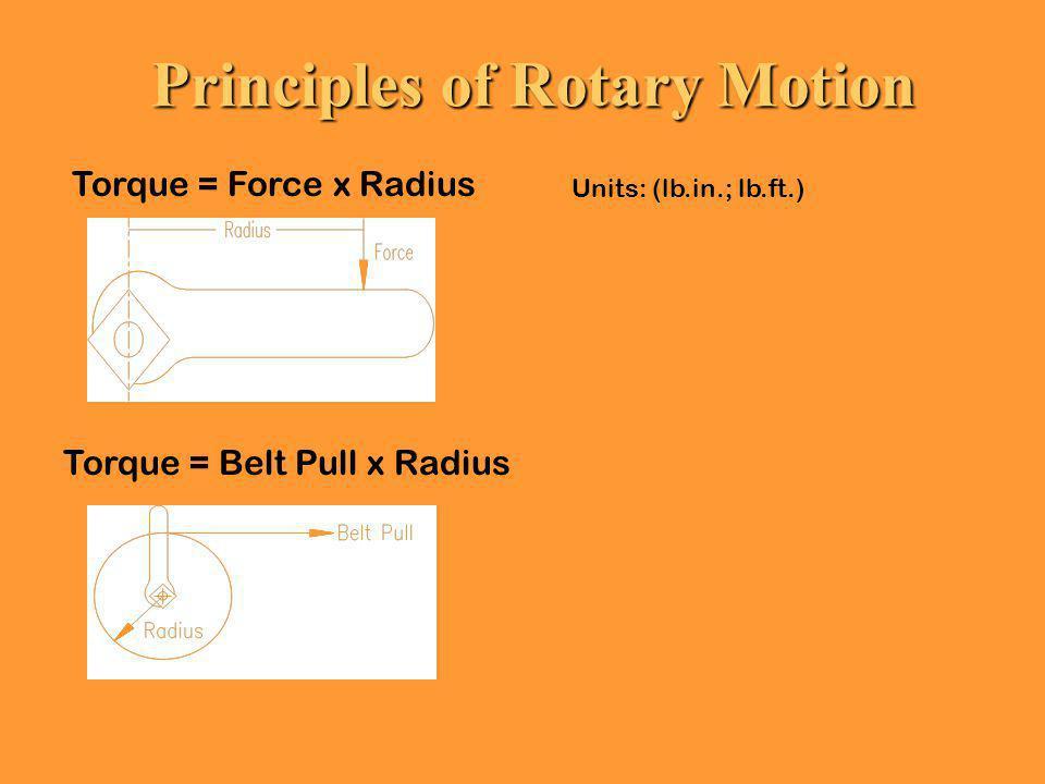 Principles of Rotary Motion Torque = Force x Radius Torque = Belt Pull x Radius Units: (lb.in.; lb.ft.)