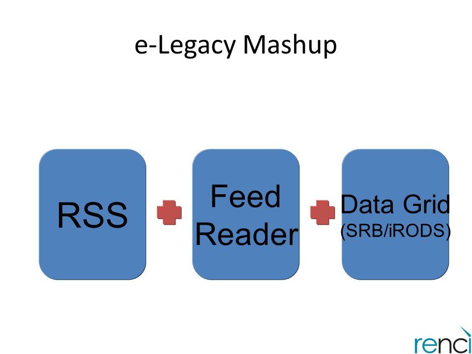 e-Legacy Mashup RSS Feed Reader Data Grid (SRB/iRODS)