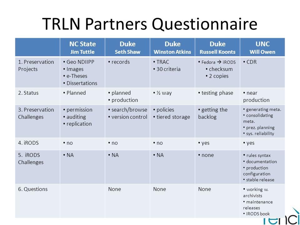 TRLN Partners Questionnaire NC State Jim Tuttle Duke Seth Shaw Duke Winston Atkins Duke Russell Koonts UNC Will Owen 1. Preservation Projects Geo NDII