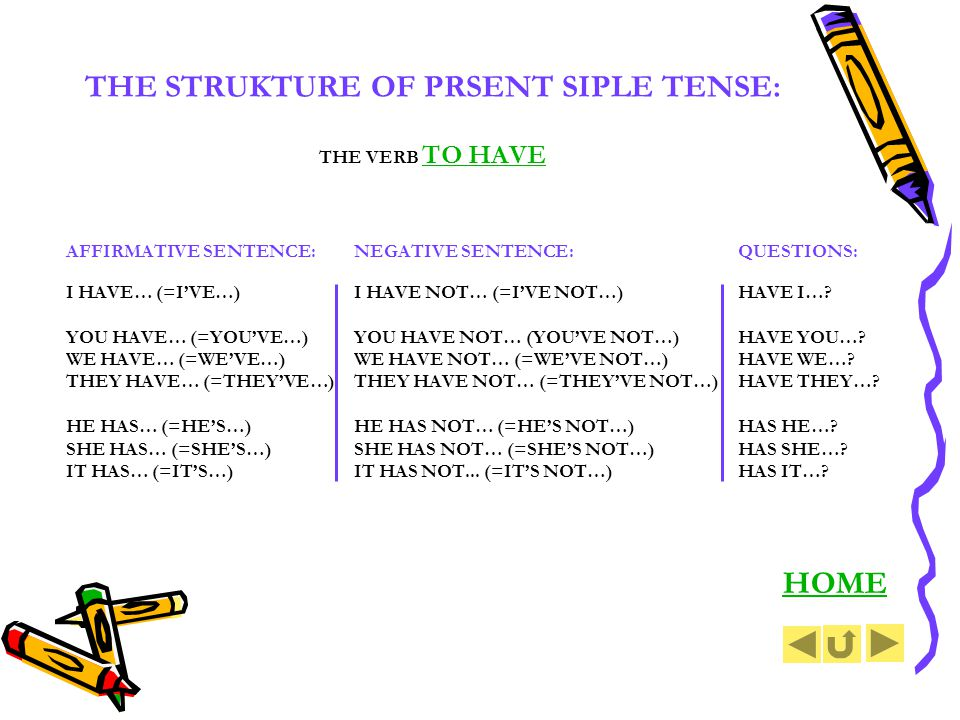 THE STRUKTURE OF PRSENT SIPLE TENSE: THE VERB TO HAVE AFFIRMATIVE SENTENCE:NEGATIVE SENTENCE:QUESTIONS: I HAVE… (=IVE…)I HAVE NOT… (=IVE NOT…)HAVE I…?