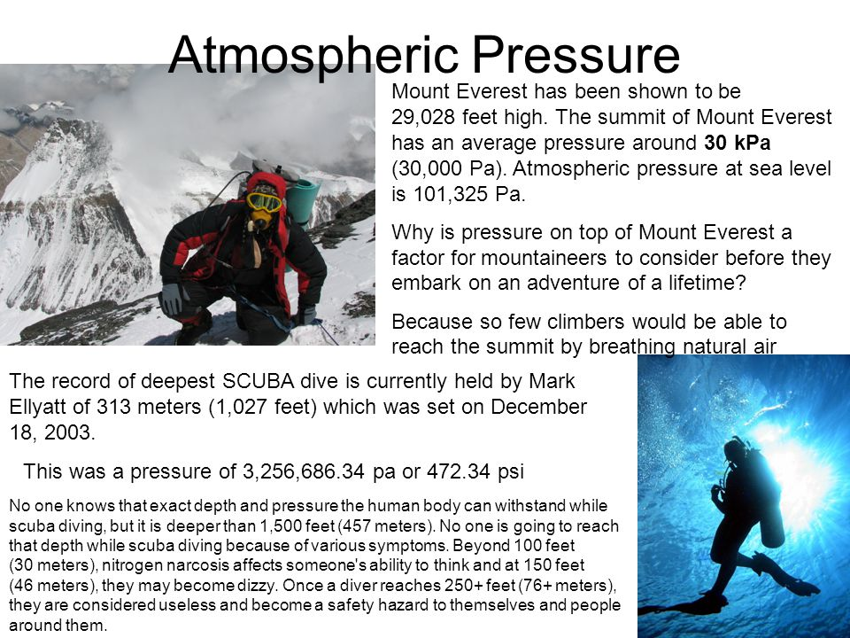 Atmospheric Pressure Mount Everest has been shown to be 29,028 feet high.