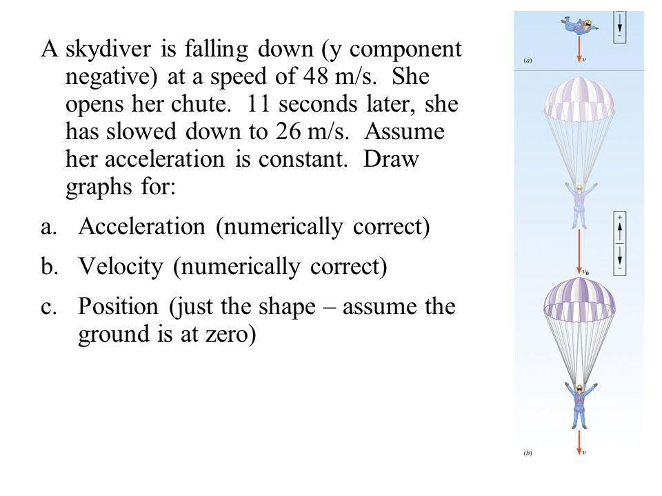 A skydiver is falling down (y component negative) at a speed of 48 m/s. She opens her chute. 11 seconds later, she has slowed down to 26 m/s. Assume h