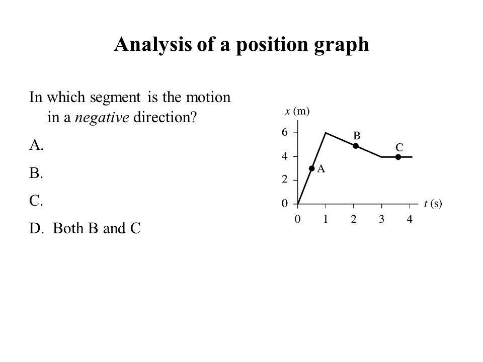 Analysis of a position graph In which segment is the motion in a negative direction? A. B. C. D. Both B and C