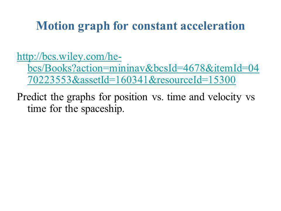 Motion graph for constant acceleration http://bcs.wiley.com/he- bcs/Books?action=mininav&bcsId=4678&itemId=04 70223553&assetId=160341&resourceId=15300