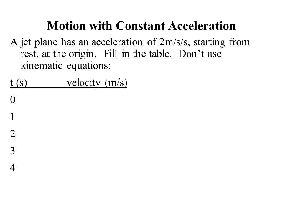 Motion with Constant Acceleration A jet plane has an acceleration of 2m/s/s, starting from rest, at the origin. Fill in the table. Dont use kinematic