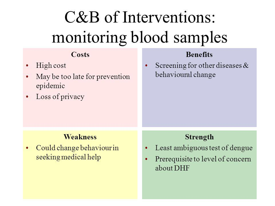 C&B of Interventions: monitoring blood samples Costs High cost May be too late for prevention epidemic Loss of privacy Benefits Screening for other diseases & behavioural change Weakness Could change behaviour in seeking medical help Strength Least ambiguous test of dengue Prerequisite to level of concern about DHF
