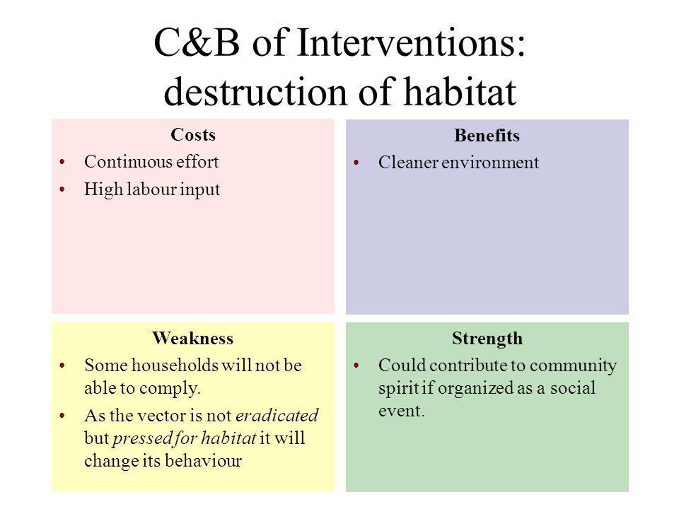C&B of Interventions: destruction of habitat Costs Continuous effort High labour input Benefits Cleaner environment Weakness Some households will not be able to comply.