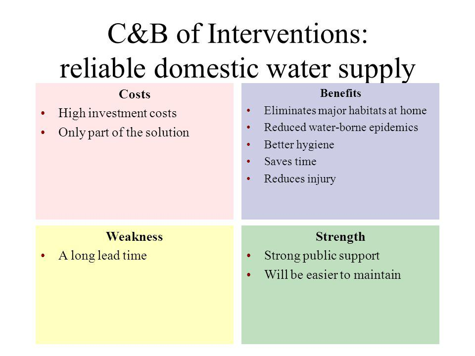 C&B of Interventions: reliable domestic water supply Costs High investment costs Only part of the solution Benefits Eliminates major habitats at home Reduced water-borne epidemics Better hygiene Saves time Reduces injury Weakness A long lead time Strength Strong public support Will be easier to maintain