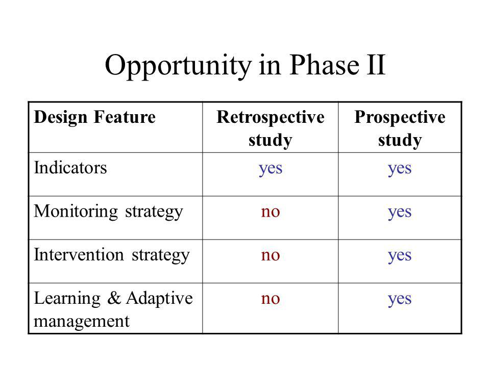 Opportunity in Phase II Design FeatureRetrospective study Prospective study Indicatorsyes Monitoring strategynoyes Intervention strategynoyes Learning