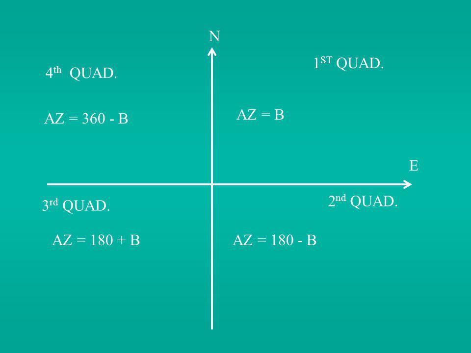 N E AZ = B AZ = 180 - BAZ = 180 + B AZ = 360 - B 1 ST QUAD. 2 nd QUAD. 3 rd QUAD. 4 th QUAD.