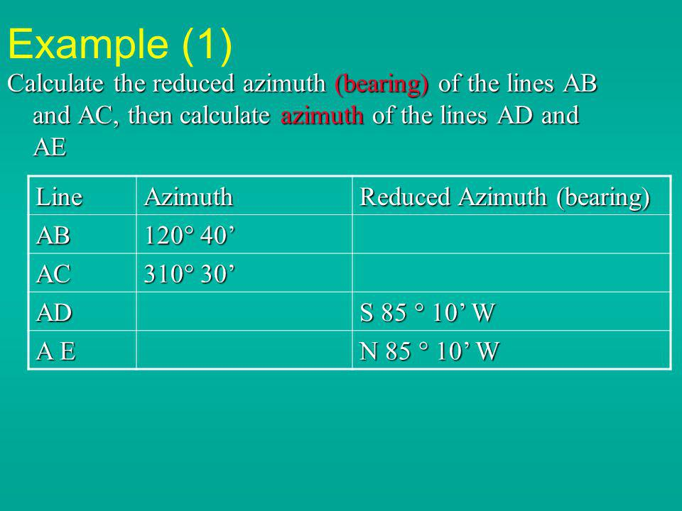 Example (1) Calculate the reduced azimuth (bearing) of the lines AB and AC, then calculate azimuth of the lines AD and AE LineAzimuth Reduced Azimuth