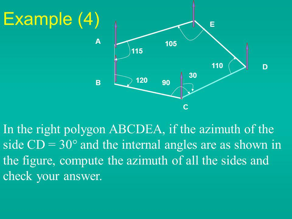 120 E C B A 115 90 110 105 30 D Example (4) In the right polygon ABCDEA, if the azimuth of the side CD = 30° and the internal angles are as shown in t