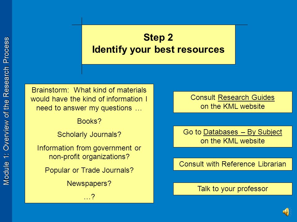 Step 1 Identify and refine your topic Use your questions to identify keywords and concepts Brainstorm Talk to professor(s) Consult with Writing Lab tutors Check encyclopedias, Internet, textbooks, etc.