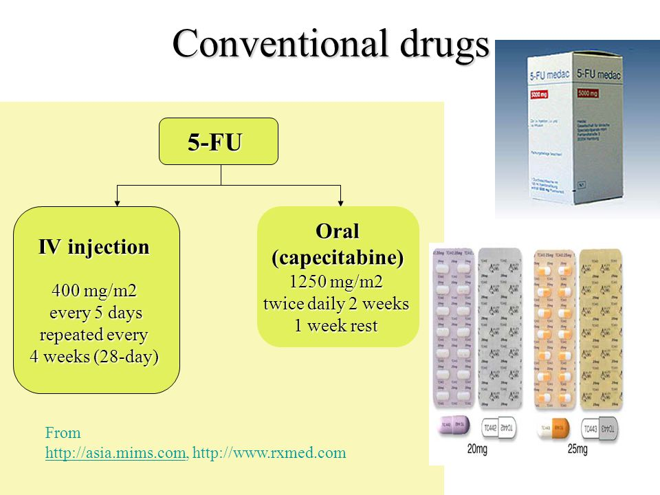 Conventional drugs 5-FU IV injection 400 mg/m2 every 5 days every 5 days repeated every 4 weeks (28-day) Oral(capecitabine) 1250 mg/m2 twice daily 2 w