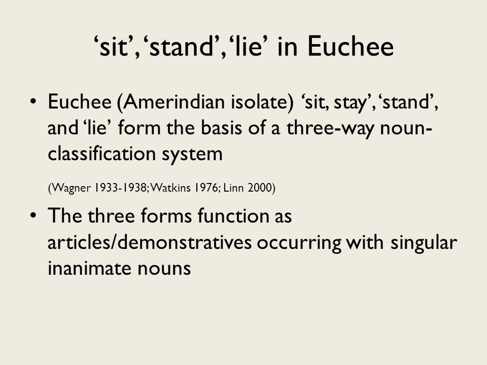 sit, stand, lie in Euchee Euchee (Amerindian isolate) sit, stay, stand, and lie form the basis of a three-way noun- classification system (Wagner 1933-1938; Watkins 1976; Linn 2000) The three forms function as articles/demonstratives occurring with singular inanimate nouns