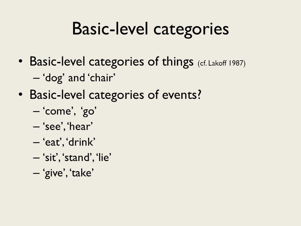 Basic-level categories Basic-level categories of things (cf.