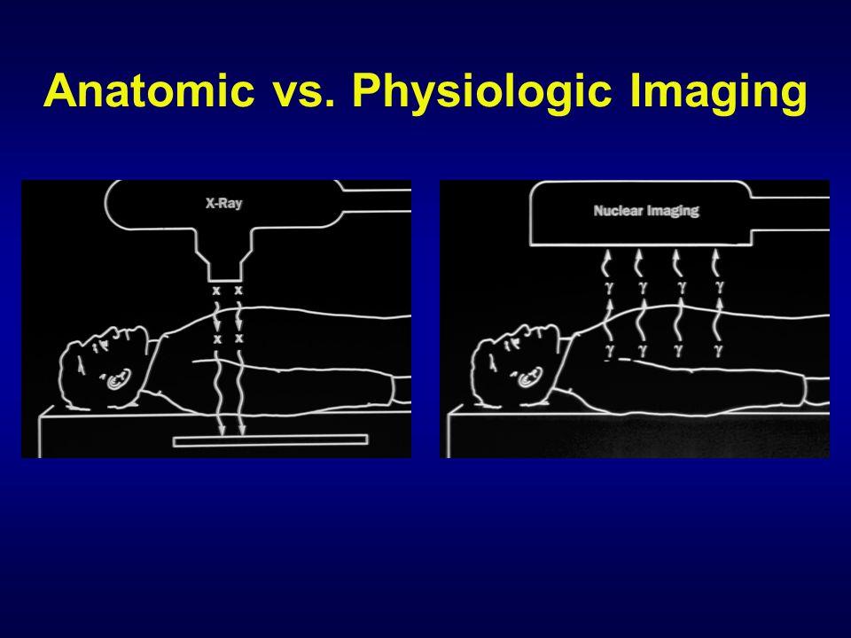 Anatomic vs. Physiologic Imaging